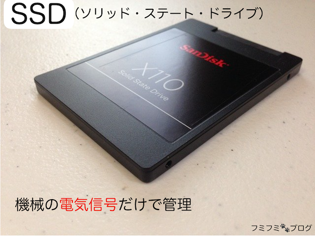SSD とは 特徴