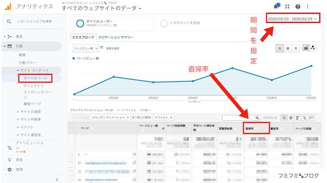 Google Analytics グーグルアナリティクス 直帰率