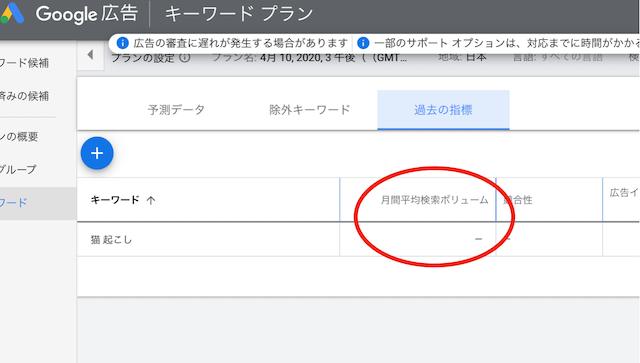 キーワードプランナー 検索ボリューム